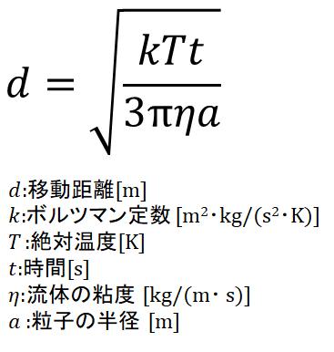 ブラウン運動による粒子の移動距離に拡散係数を代入した式