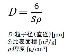 比表面積と粒子径の関係式