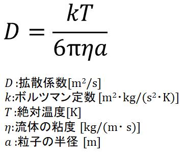 アインシュタイン・ストークスの式(拡散係数)